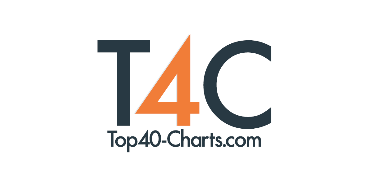 Italy Top 20 Top40 Charts New Songs Videos From 49 40 Music 30 Countries